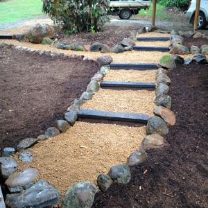 Outdoor design source outdoor design source for Preparation of soil