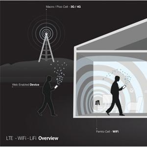 lifi overview - p1